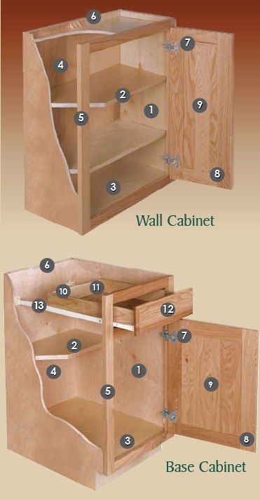 Unfinished Kitchen Cabinets Cabinet Specifications